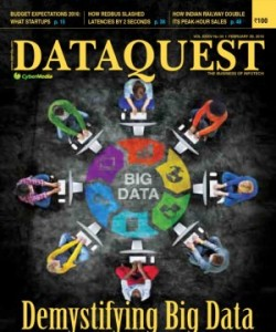 DataQuest - February 29, 2016